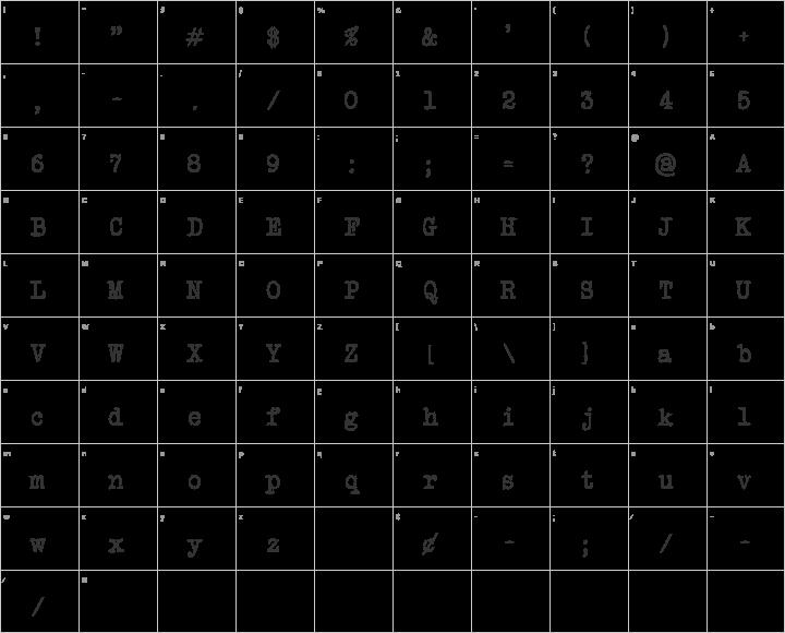Secret Typewriter Glyph Map